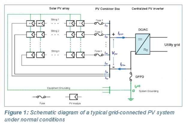 图3 正常工作状态下的光伏系统[3]